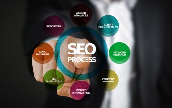 How can You Build Links that Can Outrank Your SERP Competitors?