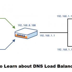 How to Learn about DNS Load Balancing?